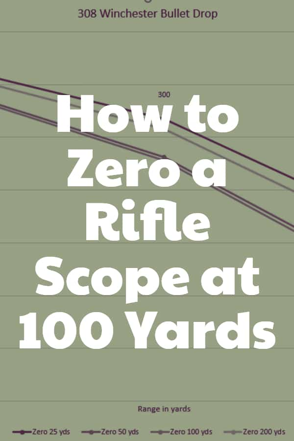 How to Zero a Rifle Scope at 100 Yards Pin