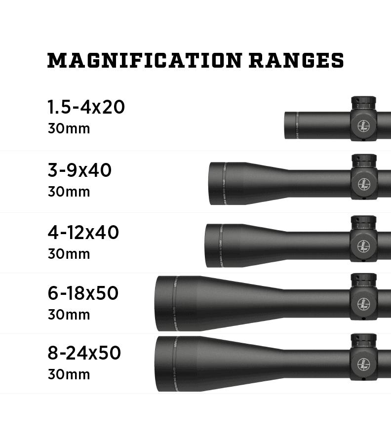 Leupold Mark 3HD lineup
